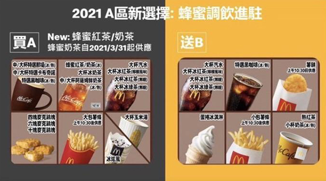 2021麥當勞甜心卡