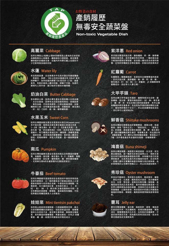 藏王極上鍋物餐點菜單.林口昕境美食