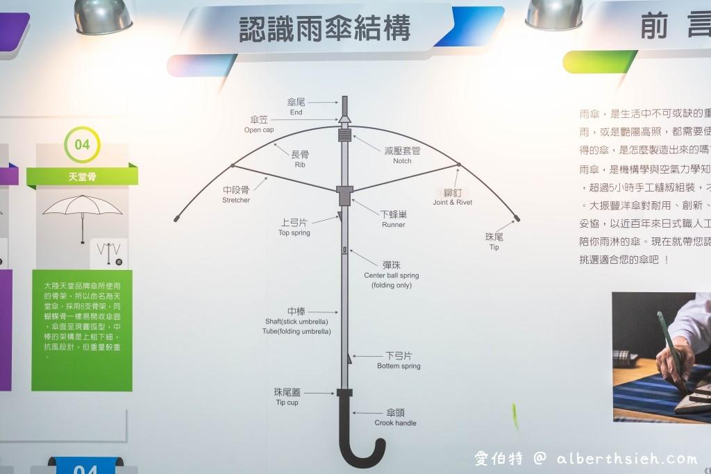 雨傘結構-台中親子景點