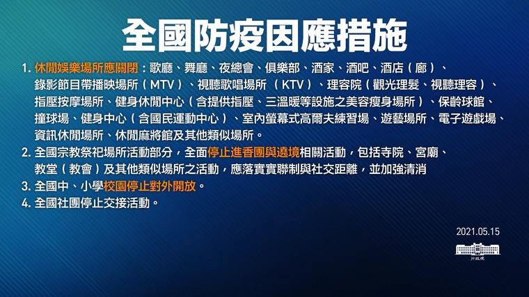 網站近期文章:雙北三級防疫(以及桃園準三級防疫措施)
