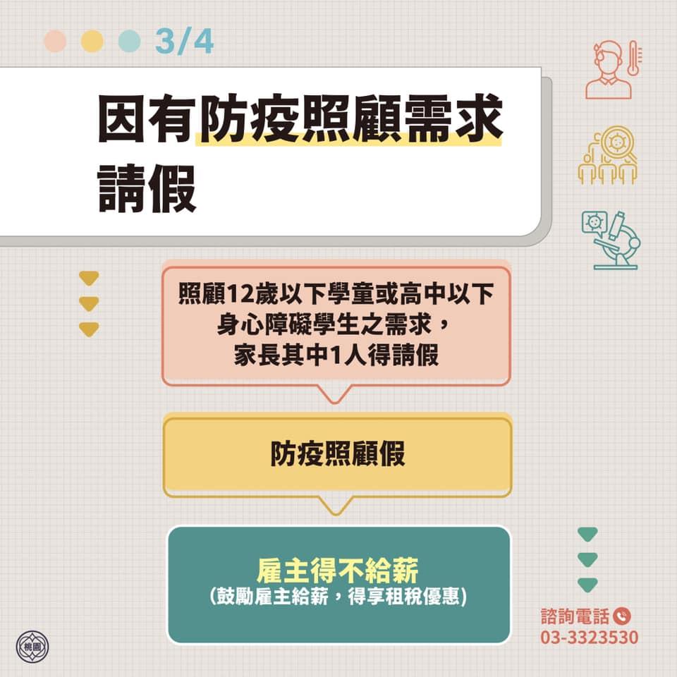 COVID-19疫情請假/薪資規定