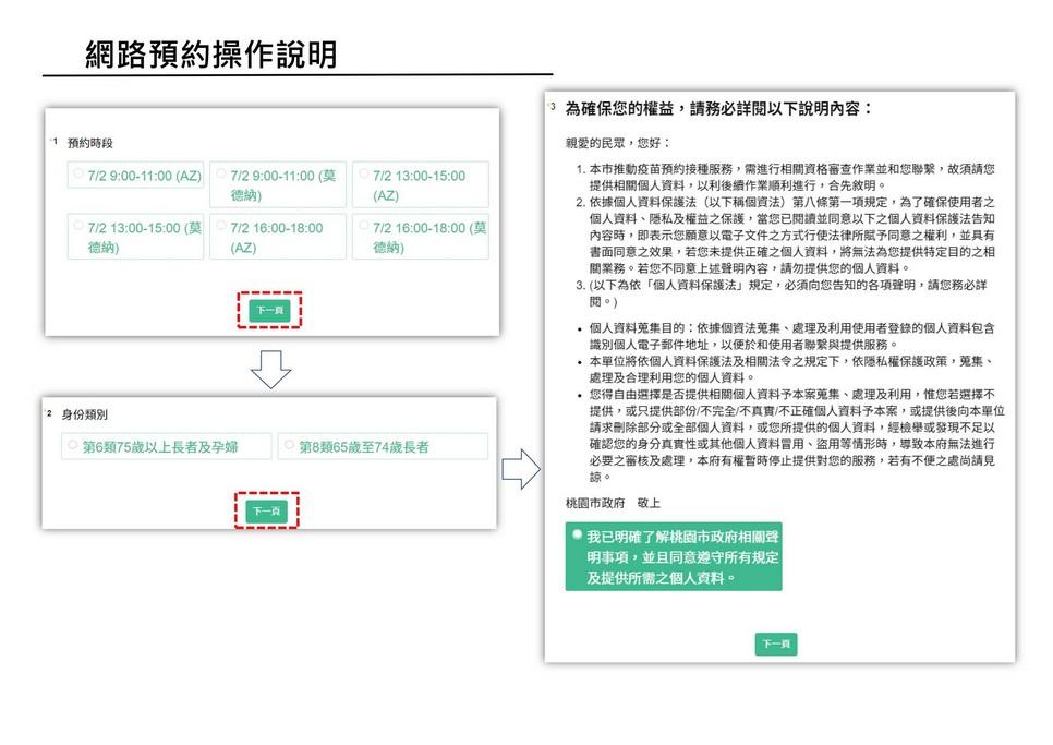桃園疫苗接種網路預約系統