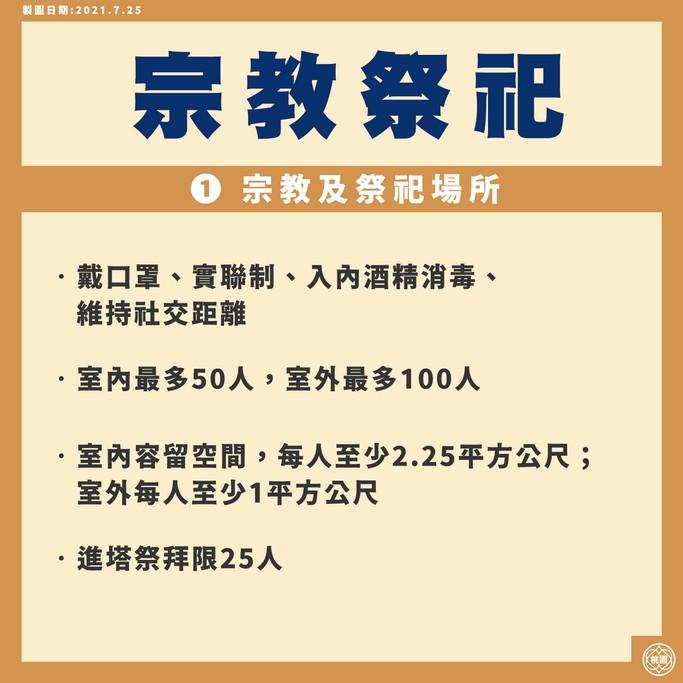 桃園二級警戒7/27至8/9防疫規範