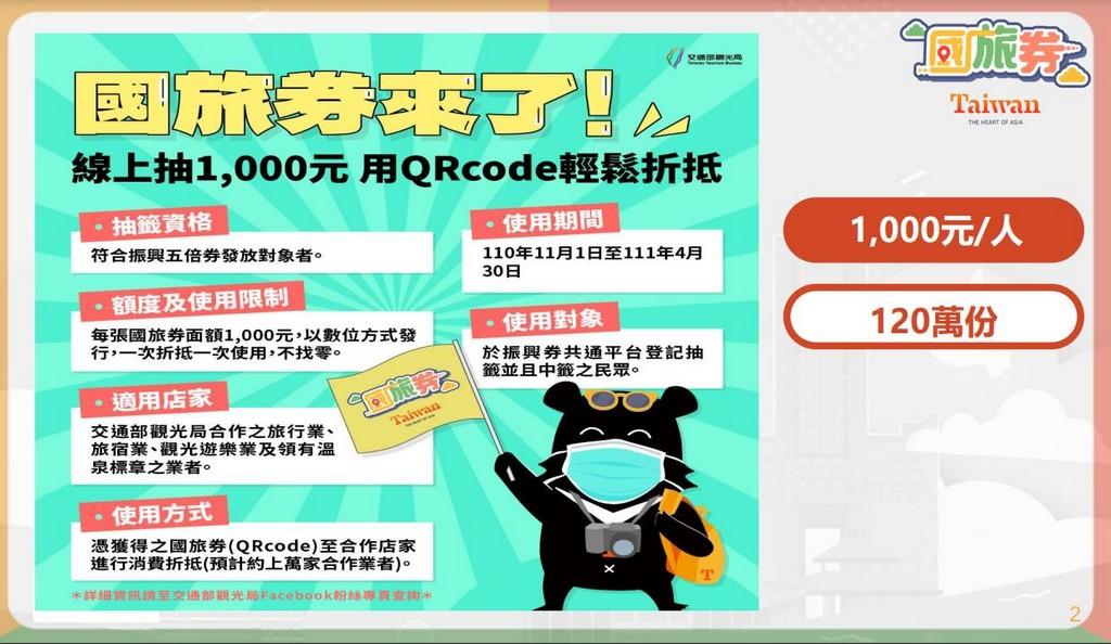 網站近期文章:2021國旅券,1000元抽籤領取方式,使用方式,適用店家一次看