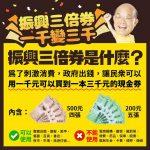 網站近期文章:振興三倍券3千元人人有獎(7/15開始花,花1千給3千沒有排富及年齡限制)