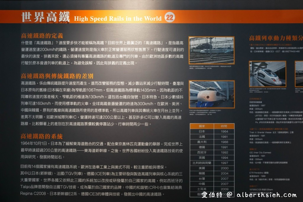 桃園親子室內景點.台灣高鐵探索館